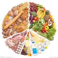 時代雜誌評選 10種現代人最佳營養食品